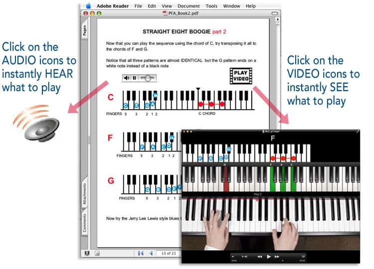 Piano For All Review Can You Learn Piano Via Ebooks Digital